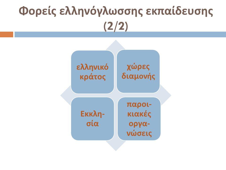 Φορείς ελληνόγλωσσης εκπαίδευσης (2/2) ελληνικό κράτος χώρες διαμ ονής Εκκλη - σία π αροι - κιακές οργα - νώσεις
