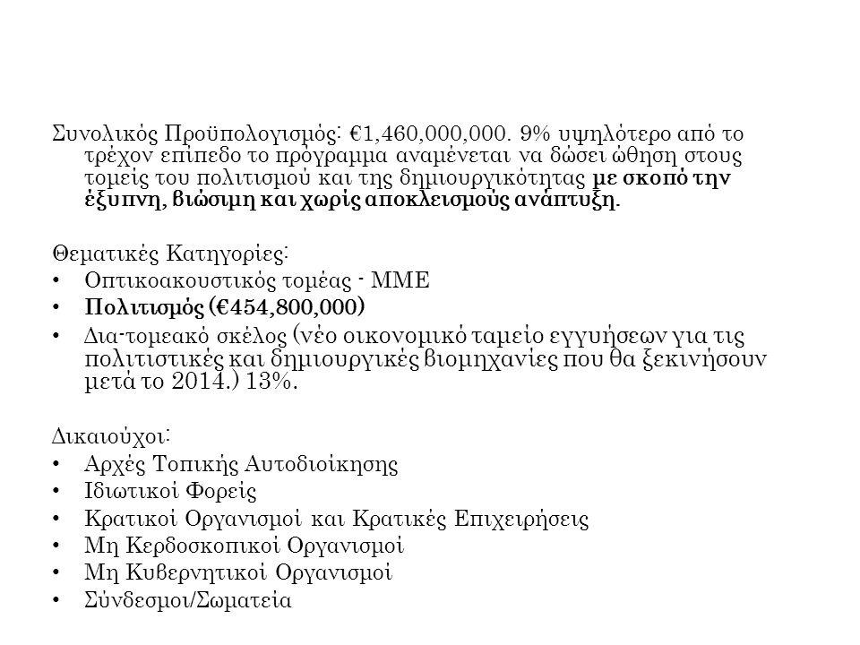 Συνολικός Προϋπολογισμός: €1,460,000,000.