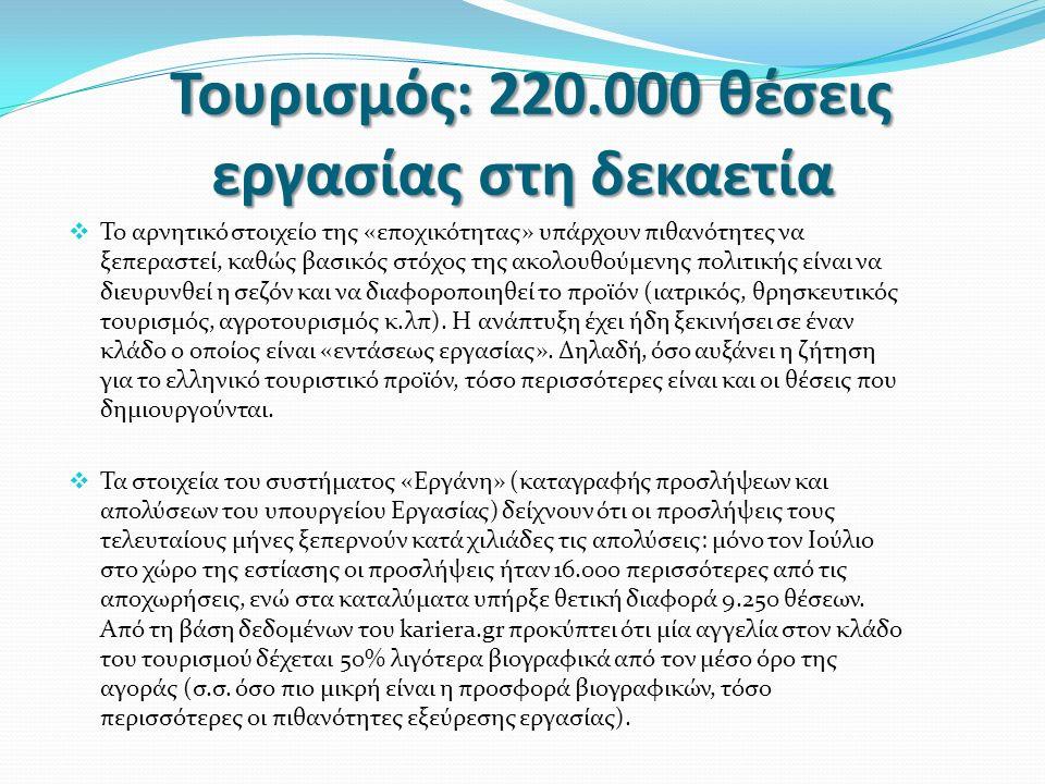 Τουρισμός: 220.000 θέσεις εργασίας στη δεκαετία Τουρισμός: 220.000 θέσεις εργασίας στη δεκαετία  To αρνητικό στοιχείο της «εποχικότητας» υπάρχουν πιθανότητες να ξεπεραστεί, καθώς βασικός στόχος της ακολουθούμενης πολιτικής είναι να διευρυνθεί η σεζόν και να διαφοροποιηθεί το προϊόν (ιατρικός, θρησκευτικός τουρισμός, αγροτουρισμός κ.λπ).
