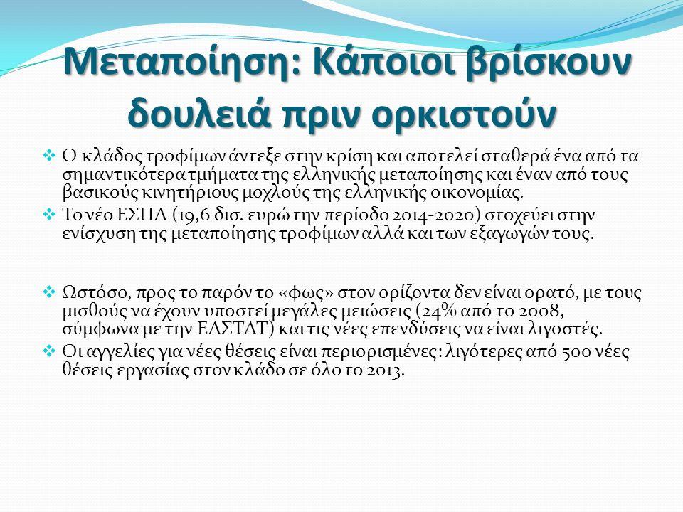 Μεταποίηση: Κάποιοι βρίσκουν δουλειά πριν ορκιστούν Μεταποίηση: Κάποιοι βρίσκουν δουλειά πριν ορκιστούν  Ο κλάδος τροφίμων άντεξε στην κρίση και αποτελεί σταθερά ένα από τα σημαντικότερα τμήματα της ελληνικής μεταποίησης και έναν από τους βασικούς κινητήριους μοχλούς της ελληνικής οικονομίας.