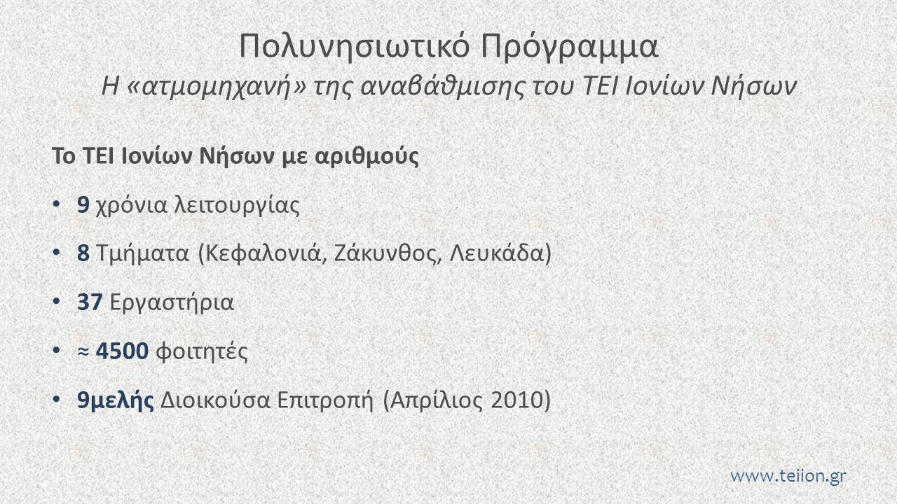 Πολυνησιωτικό Πρόγραμμα Η «ατμομηχανή» της αναβάθμισης του ΤΕΙ Ιονίων Νήσων Το ΤΕΙ Ιονίων Νήσων με αριθμούς 9 χρόνια λειτουργίας 8 Τμήματα (Κεφαλονιά, Ζάκυνθος, Λευκάδα) 37 Εργαστήρια ≈ 4500 φοιτητές 9μελής Διοικούσα Επιτροπή (Απρίλιος 2010) www.teiion.gr