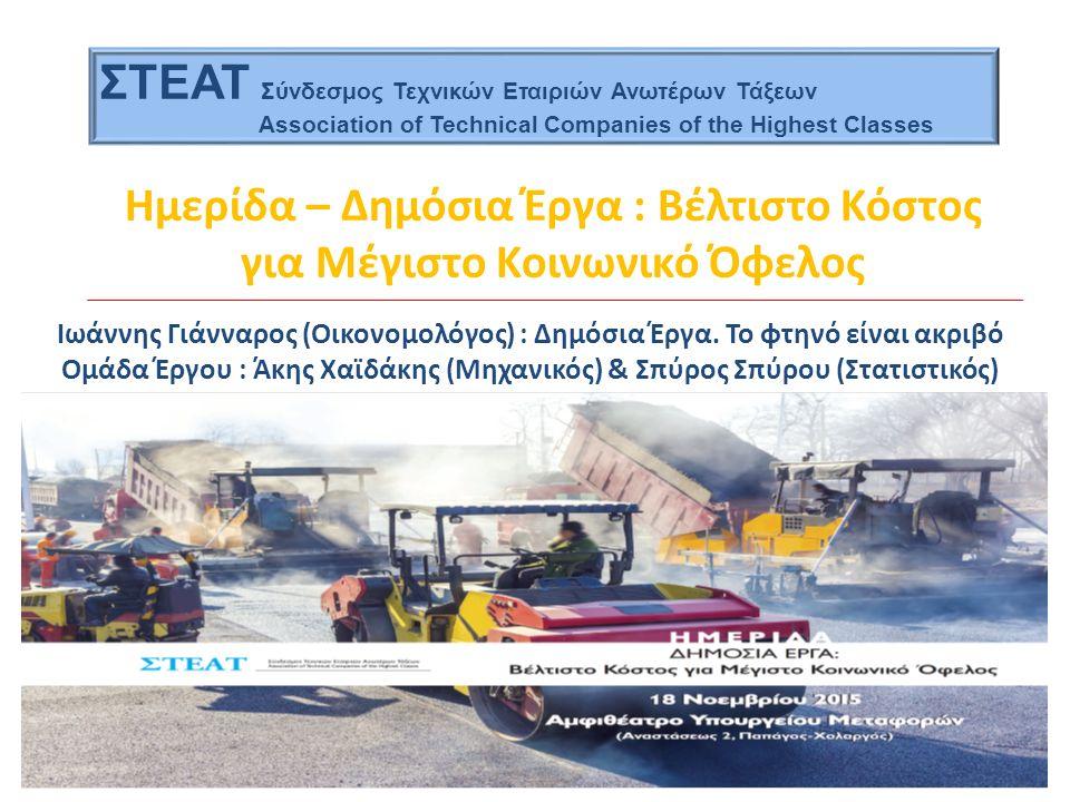 Case Studies – Σιδηροδρομικό έργο (1) ΤΙΤΛΟΣ ΠΡΟΫΠ/ΜΟΣ ΥΠΗΡΕΣΙΑΣ (000€) (ΠΡΟ ΦΠΑ) ΕΚΠΤΩΣΗ ΣΥΜΒΑΣΗ (000€) (ΠΡΟ ΦΠΑ) ΤΕΛΙΚΟ ΠΟΣΟΝ ΣΥΜΒΑΣΗΣ με ΣΣΕ & ΑΠΕ (000€) (ΠΡΟ ΦΠΑ) ΣΥΜΒΑΤΙΚΟΣ ΧΡΟΝΟΣ ΠΕΡΑΙΩΣΗΣ 1 ΣΙΔΗΡΟΔΡΟΜΙΚΟ ΕΡΓΟ 1 250.00056,00%110.833128.92544 ΜΗΝΕΣ Προϋπολογισμός Δημοπράτησης 250.000 Αρχικό Συμβατικό Κόστος 110.833128.925 2 ΕΡΓΟΛΑΒΙΑ ΣΚΟΥΠΑ 1 239.00025,25%178.757219.28640 ΜΗΝΕΣ ΣΥΝΟΛΟ Πρόσθετων Δημοπρατήσεων 239.000178.757219.286 ΤΕΛΙΚΟ ΚΟΣΤΟΣ :348.211 ΤΙΤΛΟΣΕΚΠΤΩΣΗ ΣΥΜΒΑΤΙΚΟΣ ΧΡΟΝΟΣ ΠΕΡΑΙΩΣΗΣ (μήνες) Μεταβολή Ποσού Σύμβασης με ΣΣΕ & ΑΠΕ (%) Μεταβολή Χρονοδιαγράμματος 1ΣΙΔΗΡΟΔΡΟΜΙΚΟ ΕΡΓΟ 1 56,00%44,0014,03%50,00% 2ΕΡΓΟΛΑΒΙΑ ΤΥΠΟΥ ΣΚΟΥΠΑ 1 25,25%40,0018,48%110,00%