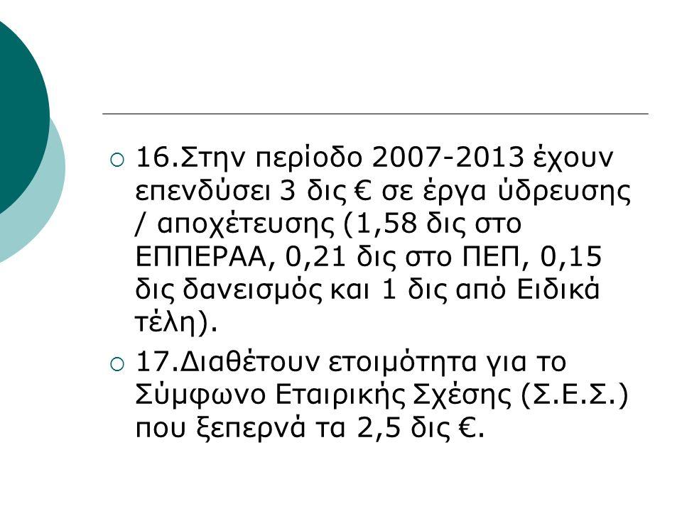  16.Στην περίοδο 2007-2013 έχουν επενδύσει 3 δις € σε έργα ύδρευσης / αποχέτευσης (1,58 δις στο ΕΠΠΕΡΑΑ, 0,21 δις στο ΠΕΠ, 0,15 δις δανεισμός και 1 δις από Ειδικά τέλη).