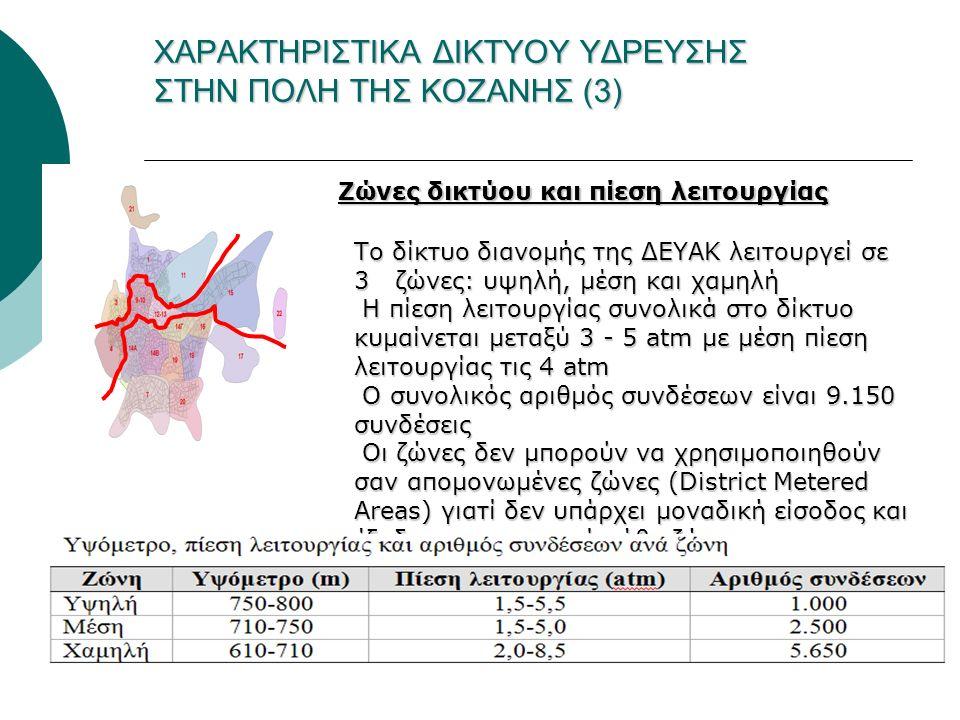ΧΑΡΑΚΤΗΡΙΣΤΙΚΑ ΔΙΚΤΥΟΥ ΥΔΡΕΥΣΗΣ ΣΤΗΝ ΠΟΛΗ ΤΗΣ ΚΟΖΑΝΗΣ (3) Ζώνες δικτύου και πίεση λειτουργίας Το δίκτυο διανομής της ΔΕΥΑΚ λειτουργεί σε 3 ζώνες: υψηλή, μέση και χαμηλή Η πίεση λειτουργίας συνολικά στο δίκτυο κυμαίνεται μεταξύ 3 - 5 atm με μέση πίεση λειτουργίας τις 4 atm Η πίεση λειτουργίας συνολικά στο δίκτυο κυμαίνεται μεταξύ 3 - 5 atm με μέση πίεση λειτουργίας τις 4 atm Ο συνολικός αριθμός συνδέσεων είναι 9.150 συνδέσεις Ο συνολικός αριθμός συνδέσεων είναι 9.150 συνδέσεις Οι ζώνεςδεν μπορούν να χρησιμοποιηθούν σαν απομονωμένες ζώνες (District Metered Areas) γιατί δεν υπάρχει μοναδική είσοδος και έξοδος προς και από κάθε ζώνη Οι ζώνες δεν μπορούν να χρησιμοποιηθούν σαν απομονωμένες ζώνες (District Metered Areas) γιατί δεν υπάρχει μοναδική είσοδος και έξοδος προς και από κάθε ζώνη