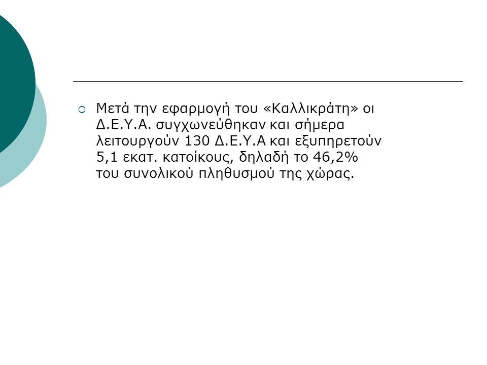  Μετά την εφαρμογή του «Καλλικράτη» οι Δ.Ε.Υ.Α.
