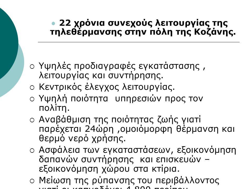 22 χρόνια συνεχούς λειτουργίας της τηλεθέρμανσης στην πόλη της Κοζάνης.