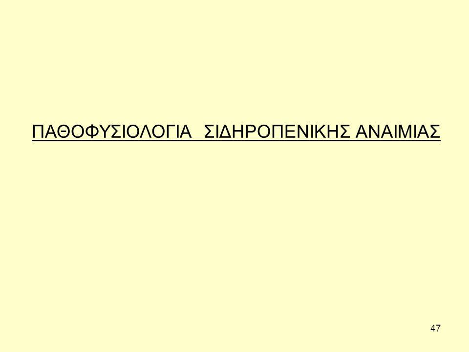 47 ΠΑΘΟΦΥΣΙΟΛΟΓΙΑ ΣΙΔΗΡΟΠΕΝΙΚΗΣ ΑΝΑΙΜΙΑΣ