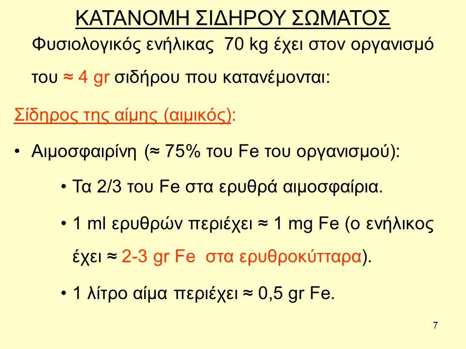 7 ΚΑΤΑΝΟΜΗ ΣΙΔΗΡΟΥ ΣΩΜΑΤΟΣ Φυσιολογικός ενήλικας 70 kg έχει στον οργανισμό του ≈ 4 gr σιδήρου που κατανέμονται: Σίδηρος της αίμης (αιμικός): Αιμοσφαιρ