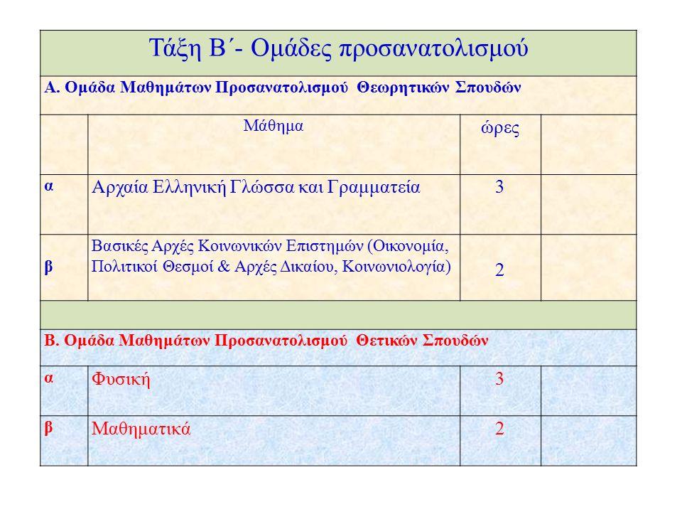 Τάξη Β΄- Ομάδες προσανατολισμού Α.