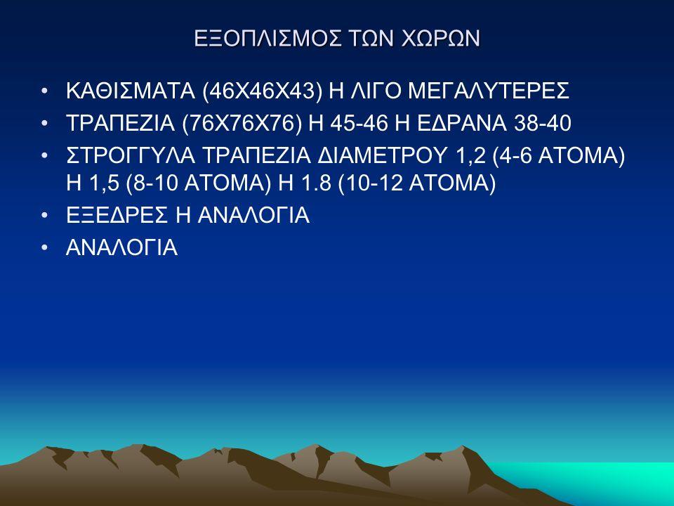 ΕΞΟΠΛΙΣΜΟΣ ΤΩΝ ΧΩΡΩΝ ΚΑΘΙΣΜΑΤA (46X46X43) Η ΛΙΓΟ ΜΕΓΑΛΥΤΕΡΕΣ ΤΡΑΠΕΖΙΑ (76Χ76Χ76) Η 45-46 Η ΕΔΡΑΝΑ 38-40 ΣΤΡΟΓΓΥΛΑ ΤΡΑΠΕΖΙΑ ΔΙΑΜΕΤΡΟΥ 1,2 (4-6 ΑΤΟΜΑ) Η 1,5 (8-10 ΑΤΟΜΑ) Η 1.8 (10-12 ΑΤΟΜΑ) ΕΞΕΔΡΕΣ Η ΑΝΑΛΟΓΙΑ ΑΝΑΛΟΓΙΑ