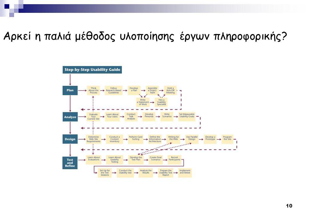 Αρκεί η παλιά μέθοδος υλοποίησης έργων πληροφορικής 10