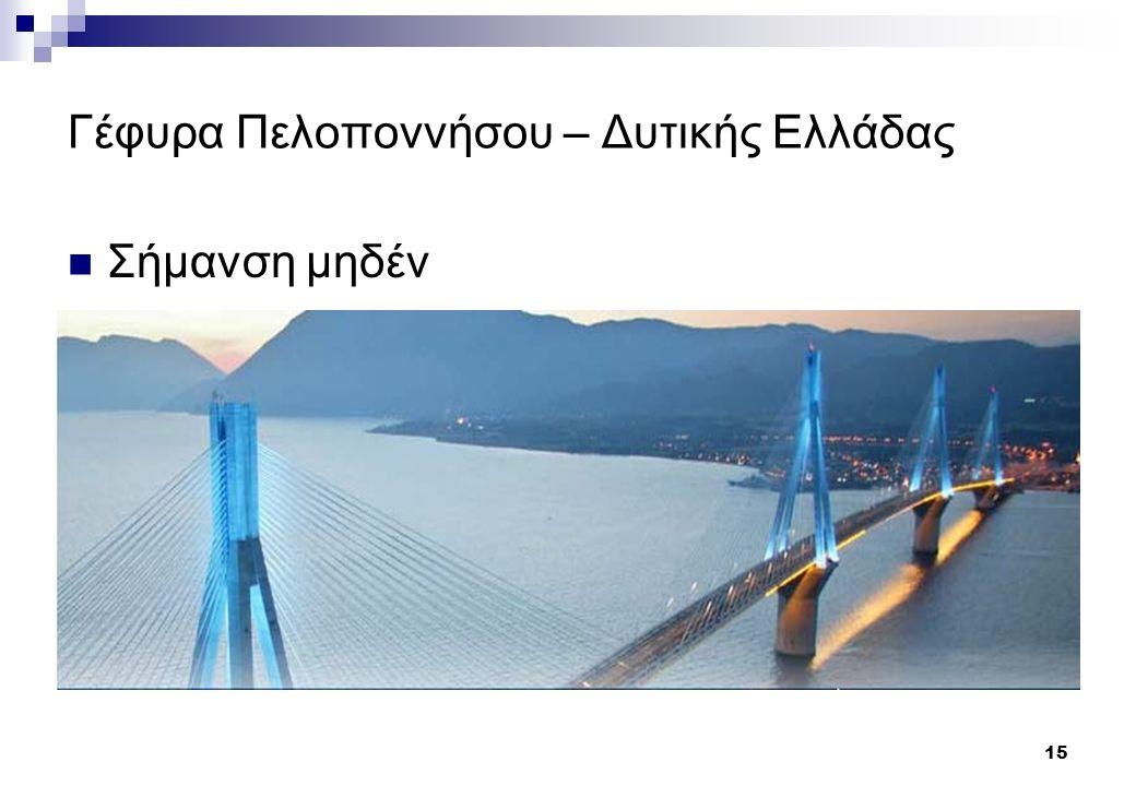 15 Γέφυρα Πελοποννήσου – Δυτικής Ελλάδας Σήμανση μηδέν