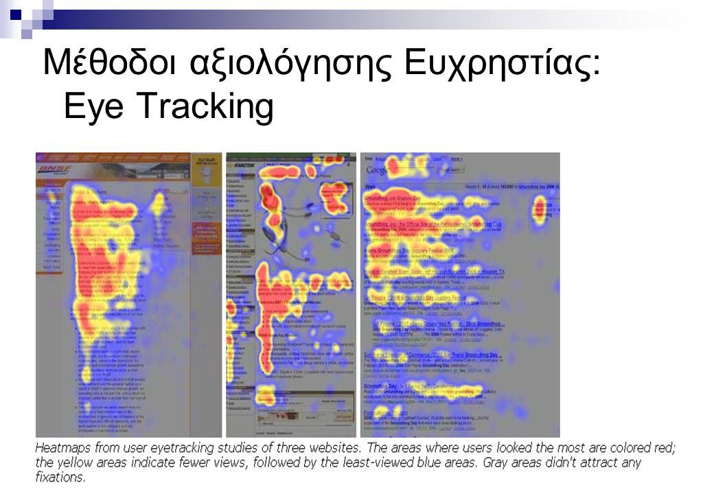 58 Μέθοδοι αξιολόγησης Ευχρηστίας: Eye Tracking
