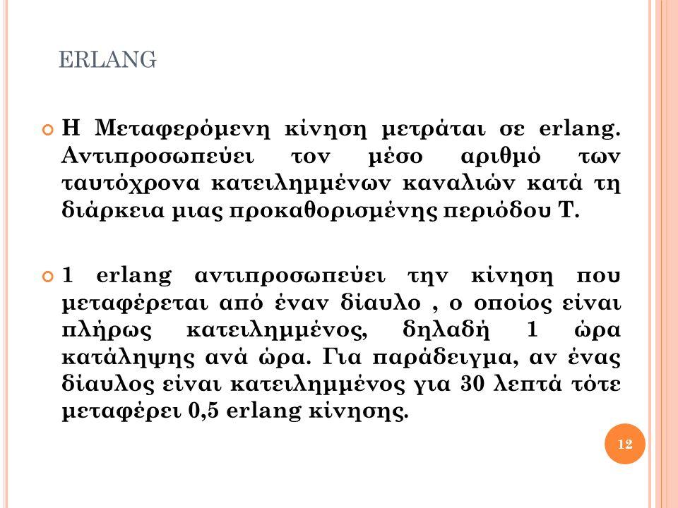 ERLANG Η Μεταφερόμενη κίνηση μετράται σε erlang.