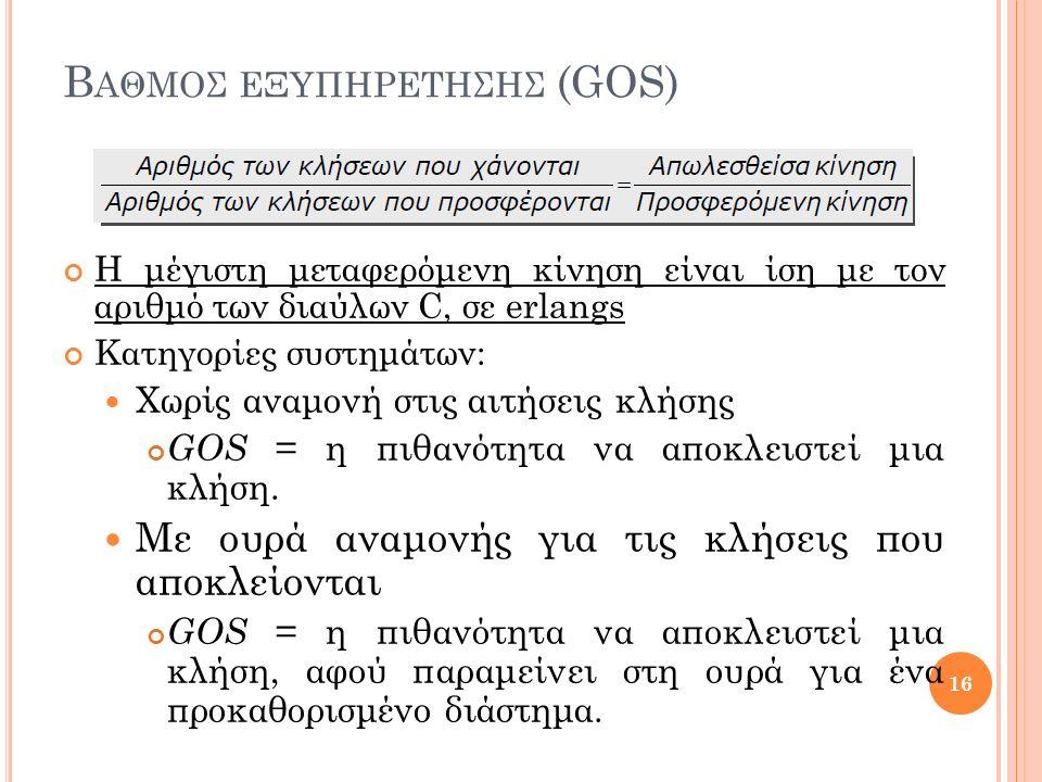 Β ΑΘΜΟΣ ΕΞΥΠΗΡΕΤΗΣΗΣ (GOS) Η μέγιστη μεταφερόμενη κίνηση είναι ίση με τον αριθμό των διαύλων C, σε erlangs Κατηγορίες συστημάτων: Χωρίς αναμονή στις αιτήσεις κλήσης GOS = η πιθανότητα να αποκλειστεί μια κλήση.
