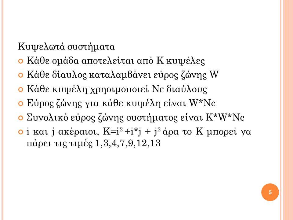 Κυψελωτά συστήματα Κάθε ομάδα αποτελείται από Κ κυψέλες Κάθε δίαυλος καταλαμβάνει εύρος ζώνης W Κάθε κυψέλη χρησιμοποιεί Νc διαύλους Εύρος ζώνης για κάθε κυψέλη είναι W*Nc Συνολικό εύρος ζώνης συστήματος είναι K*W*Nc i και j ακέραιοι, Κ=i 2 +i*j + j 2 άρα το Κ μπορεί να πάρει τις τιμές 1,3,4,7,9,12,13 5