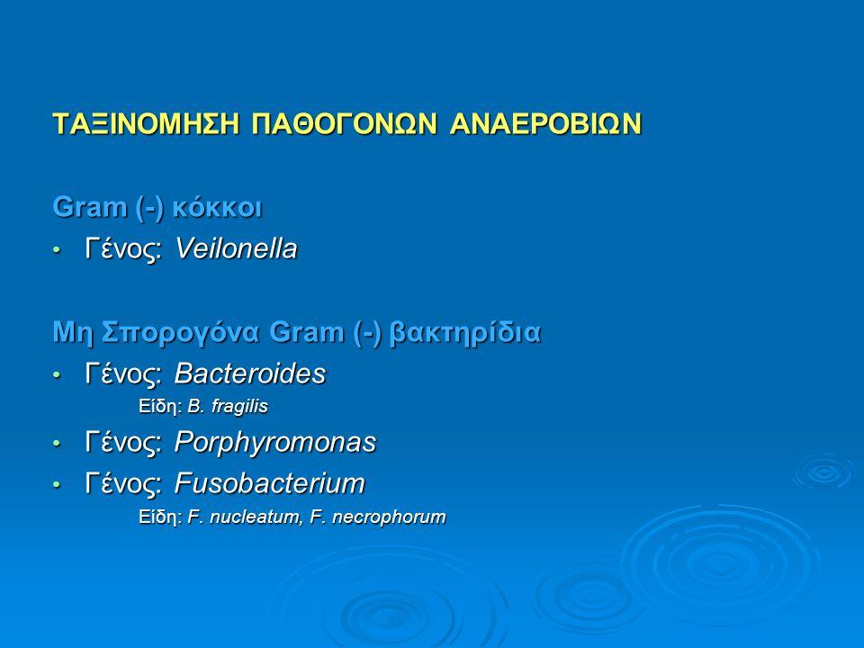 ΤΑΞΙΝΟΜΗΣΗ ΠΑΘΟΓΟΝΩΝ ΑΝΑΕΡΟΒΙΩΝ Gram (-) κόκκοι Γένος: Veilonella Γένος: Veilonella Mη Σπορογόνα Gram (-) βακτηρίδια Γένος: Bacteroides Γένος: Bacteroides Είδη: Β.