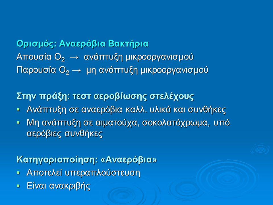 Ευρύ Φάσμα Υποχρεωτικά αερόβια Υποχρεωτικά αερόβια Δυνητικά αναερόβια Δυνητικά αναερόβια Μικροαερόφιλα Μικροαερόφιλα Αεροάντοχα αναερόβια Αεροάντοχα αναερόβια Υποχρεωτικά αναερόβια Υποχρεωτικά αναερόβια Αυστηρώς υποχρεωτικά αναερόβια Αυστηρώς υποχρεωτικά αναερόβια Μετρίως υποχρεωτικά αναερόβια Μετρίως υποχρεωτικά αναερόβια - Τοξικότητα Ο 2 ποικίλλει - Ο 2 δεν αποτελεί τελικό αποδέκτη e -