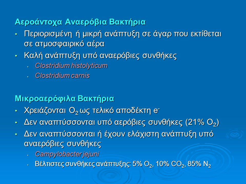 Αεροάντοχα Αναερόβια Bακτήρια Περιορισμένη ή μικρή ανάπτυξη σε άγαρ που εκτίθεται σε ατμοσφαιρικό αέρα Περιορισμένη ή μικρή ανάπτυξη σε άγαρ που εκτίθεται σε ατμοσφαιρικό αέρα Καλή ανάπτυξη υπό αναερόβιες συνθήκες Καλή ανάπτυξη υπό αναερόβιες συνθήκες Clostridium histolyticum Clostridium histolyticum Clostridium carnis Clostridium carnis Μικροαερόφιλα Bακτήρια Χρειάζονται Ο 2 ως τελικό αποδέκτη e - Χρειάζονται Ο 2 ως τελικό αποδέκτη e - Δεν αναπτύσσονται υπό αερόβιες συνθήκες (21% Ο 2 ) Δεν αναπτύσσονται υπό αερόβιες συνθήκες (21% Ο 2 ) Δεν αναπτύσσονται ή έχουν ελάχιστη ανάπτυξη υπό αναερόβιες συνθήκες Δεν αναπτύσσονται ή έχουν ελάχιστη ανάπτυξη υπό αναερόβιες συνθήκες Campylobacter jejuni Campylobacter jejuni Βέλτιστες συνθήκες ανάπτυξης: 5% Ο 2, 10% CO 2, 85% N 2 Βέλτιστες συνθήκες ανάπτυξης: 5% Ο 2, 10% CO 2, 85% N 2
