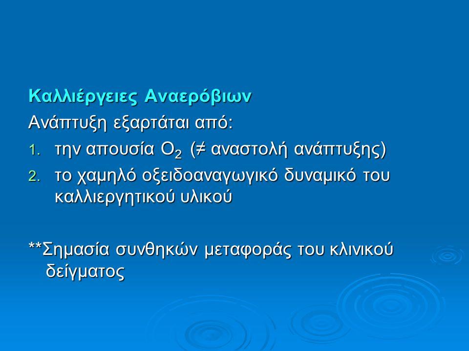 Καλλιέργειες Αναερόβιων Ανάπτυξη εξαρτάται από: 1.