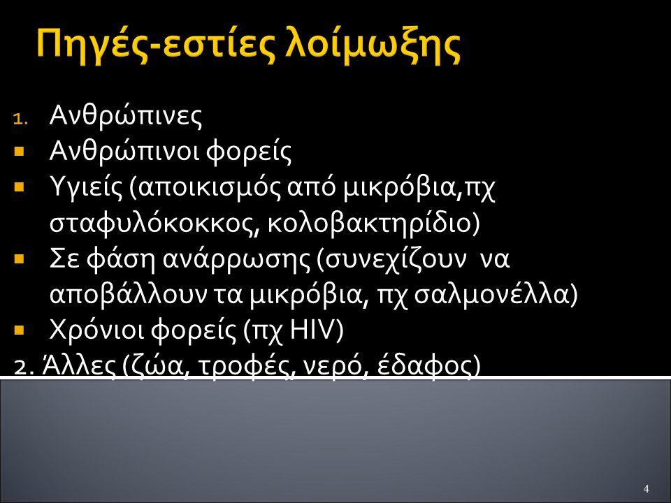 4 1. Ανθρώπινες  Ανθρώπινοι φορείς  Υγιείς (αποικισμός από μικρόβια,πχ σταφυλόκοκκος, κολοβακτηρίδιο)  Σε φάση ανάρρωσης (συνεχίζουν να αποβάλλουν