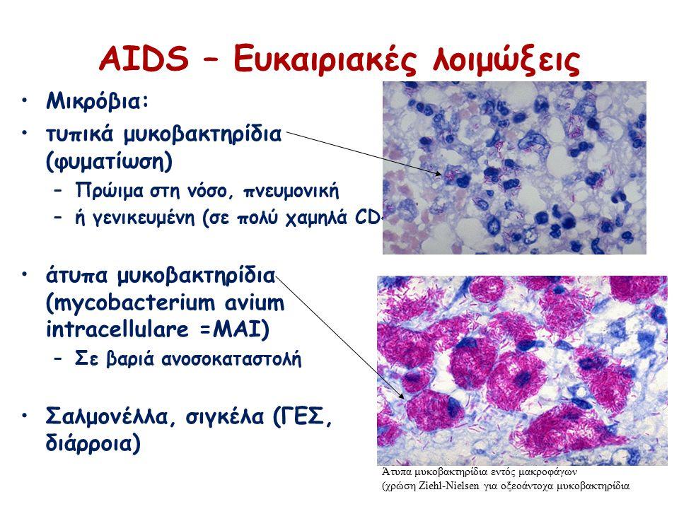 Μικρόβια: τυπικά μυκοβακτηρίδια (φυματίωση) –Πρώιμα στη νόσο, πνευμονική –ή γενικευμένη (σε πολύ χαμηλά CD4) άτυπα μυκοβακτηρίδια (mycobacterium avium intracellulare =MAI) –Σε βαριά ανοσοκαταστολή Σαλμονέλλα, σιγκέλα (ΓΕΣ, διάρροια) ΑΙDS – Ευκαιριακές λοιμώξεις Άτυπα μυκοβακτηρίδια εντός μακροφάγων (χρώση Ζiehl-Nielsen για οξεοάντοχα μυκοβακτηρίδια