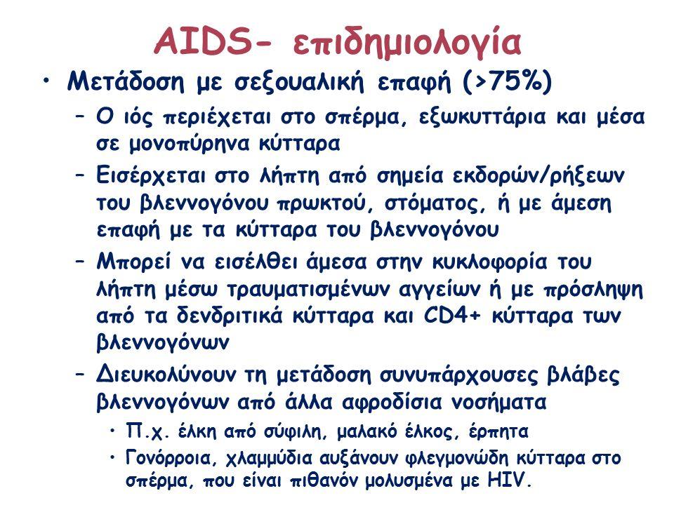 ΑΙDS- επιδημιολογία Μετάδοση με σεξουαλική επαφή (>75%) –Ο ιός περιέχεται στο σπέρμα, εξωκυττάρια και μέσα σε μονοπύρηνα κύτταρα –Εισέρχεται στο λήπτη από σημεία εκδορών/ρήξεων του βλεννογόνου πρωκτού, στόματος, ή με άμεση επαφή με τα κύτταρα του βλεννογόνου –Μπορεί να εισέλθει άμεσα στην κυκλοφορία του λήπτη μέσω τραυματισμένων αγγείων ή με πρόσληψη από τα δενδριτικά κύτταρα και CD4+ κύτταρα των βλεννογόνων –Διευκολύνουν τη μετάδοση συνυπάρχουσες βλάβες βλεννογόνων από άλλα αφροδίσια νοσήματα Π.χ.
