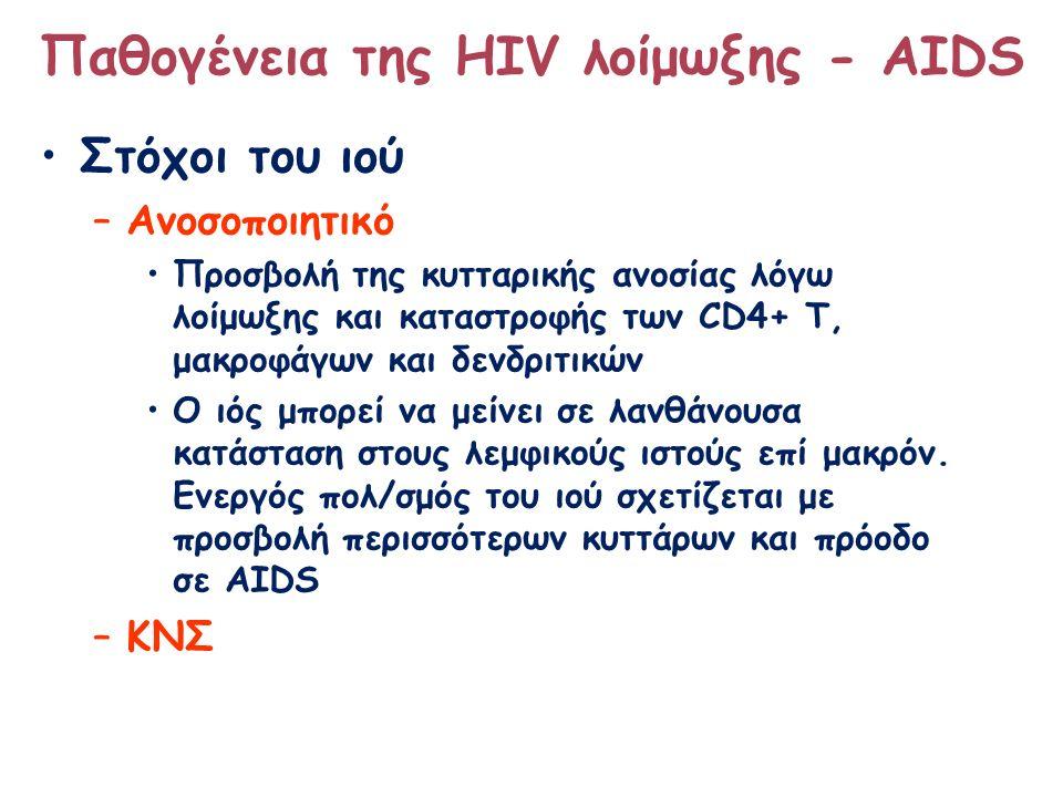 Παθογένεια της HIV λοίμωξης - ΑΙDS Στόχοι του ιού –Ανοσοποιητικό Προσβολή της κυτταρικής ανοσίας λόγω λοίμωξης και καταστροφής των CD4+ T, μακροφάγων και δενδριτικών Ο ιός μπορεί να μείνει σε λανθάνουσα κατάσταση στους λεμφικούς ιστούς επί μακρόν.