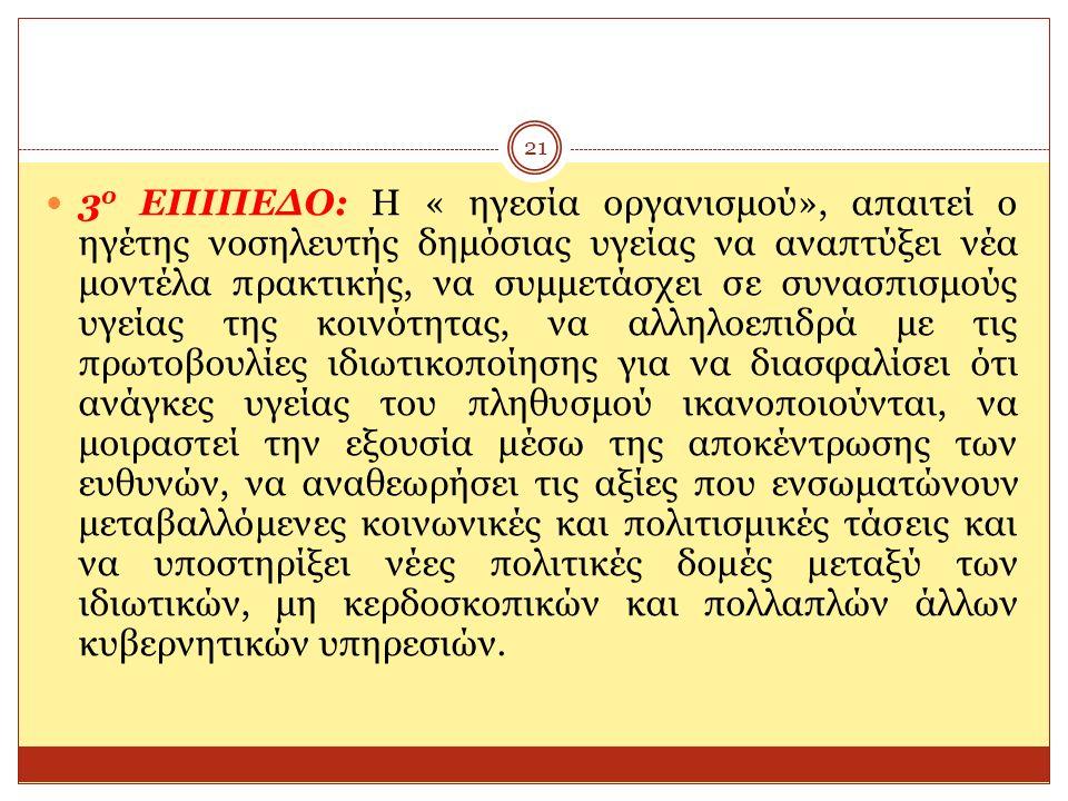 21 3 ο ΕΠΙΠΕΔΟ: Η « ηγεσία οργανισμού», απαιτεί ο ηγέτης νοσηλευτής δημόσιας υγείας να αναπτύξει νέα μοντέλα πρακτικής, να συμμετάσχει σε συνασπισμούς