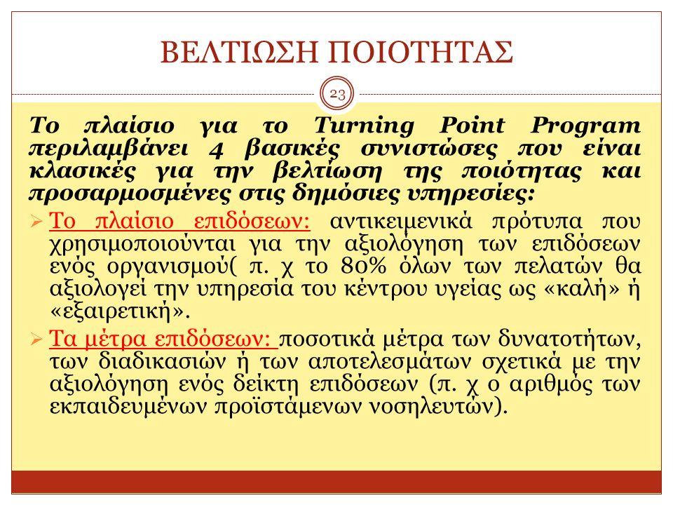 ΒΕΛΤΙΩΣΗ ΠΟΙΟΤΗΤΑΣ 23 Το πλαίσιο για το Turning Point Program περιλαμβάνει 4 βασικές συνιστώσες που είναι κλασικές για την βελτίωση της ποιότητας και