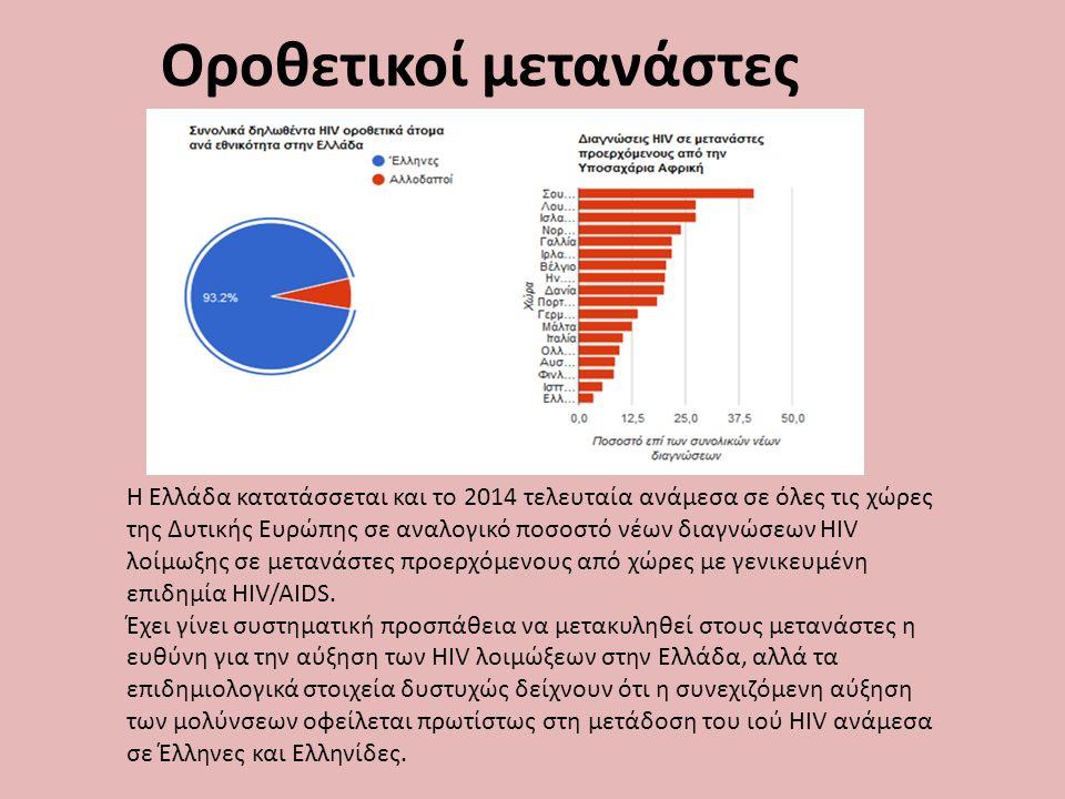 Η Ελλάδα κατατάσσεται και το 2014 τελευταία ανάμεσα σε όλες τις χώρες της Δυτικής Ευρώπης σε αναλογικό ποσοστό νέων διαγνώσεων HIV λοίμωξης σε μετανάσ