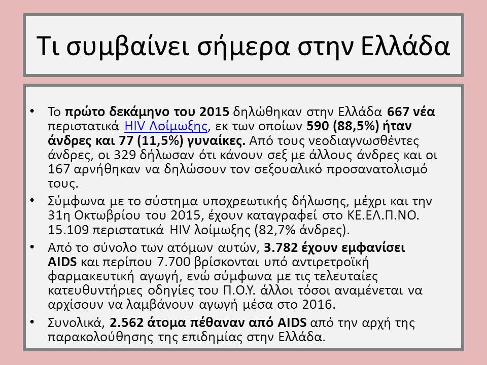 Τι συμβαίνει σήμερα στην Ελλάδα To πρώτο δεκάμηνο του 2015 δηλώθηκαν στην Ελλάδα 667 νέα περιστατικά HIV Λοίμωξης, εκ των οποίων 590 (88,5%) ήταν άνδρες και 77 (11,5%) γυναίκες.