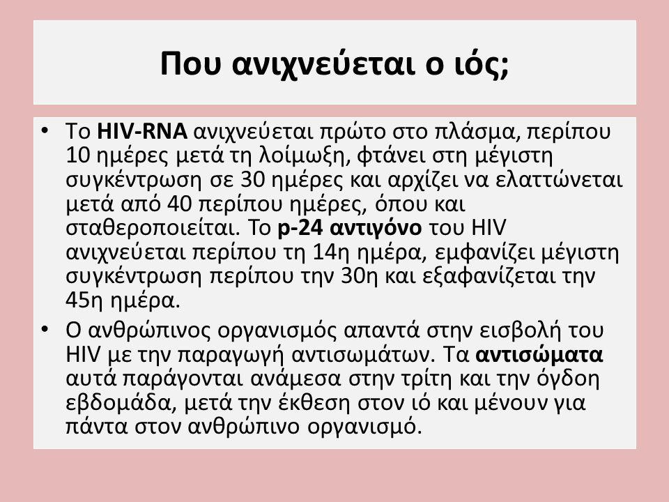Που ανιχνεύεται ο ιός; Τo HIV-RNA ανιχνεύεται πρώτο στο πλάσμα, περίπου 10 ημέρες μετά τη λοίμωξη, φτάνει στη μέγιστη συγκέντρωση σε 30 ημέρες και αρχίζει να ελαττώνεται μετά από 40 περίπου ημέρες, όπου και σταθεροποιείται.