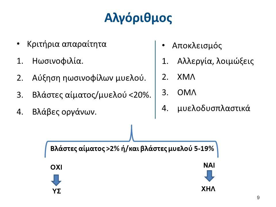 Αλγόριθμος Κριτήρια απαραίτητα 1.Ηωσινοφιλία. 2.Αύξηση ηωσινοφίλων μυελού.