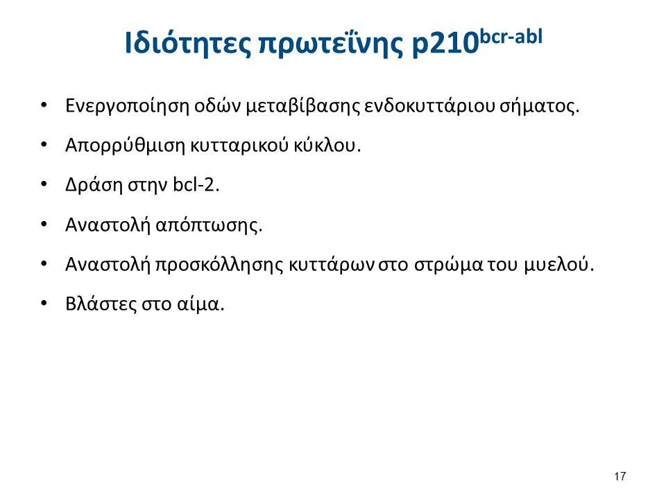 Ιδιότητες πρωτεΐνης p210 bcr-abl Ενεργοποίηση οδών μεταβίβασης ενδοκυττάριου σήματος.