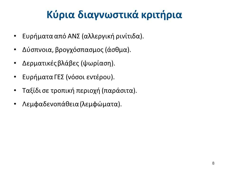 Κύρια διαγνωστικά κριτήρια Ευρήματα από ΑΝΣ (αλλεργική ρινίτιδα).