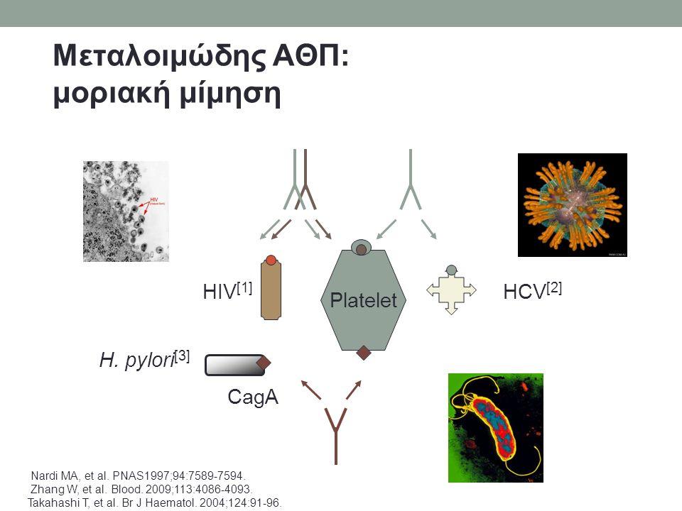 Nardi MA, et al. PNAS1997;94:7589-7594. Zhang W, et al.