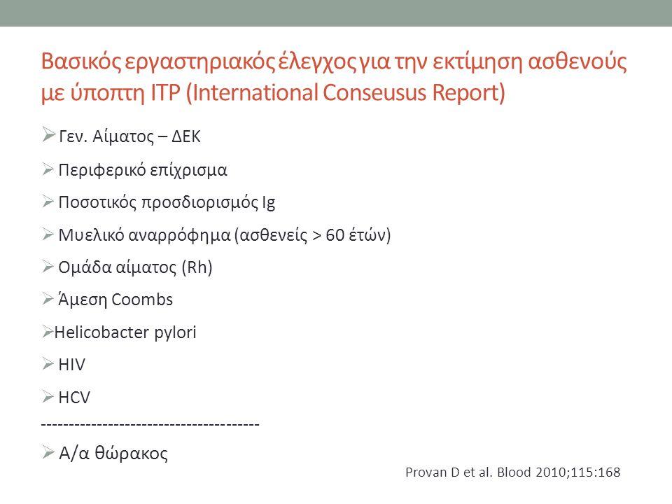 Βασικός εργαστηριακός έλεγχος για την εκτίμηση ασθενούς με ύποπτη ΙΤΡ (International Conseusus Report)  Γεν.
