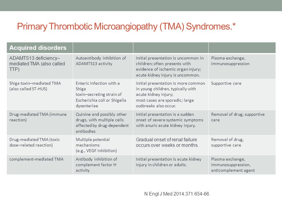 Primary Thrombotic Microangiopathy (TMA) Syndromes.* Acquired disorders ADAMTS13 deficiency– mediated TMA (also called TTP) Autoantibody inhibition of ADAMTS13 activity Initial presentation is uncommon in children; often presents with evidence of ischemic organ injury; acute kidney injury is uncommon.