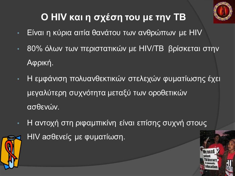 Ο HIV και η σχέση του με την ΤΒ Eίναι η κύρια αιτία θανάτου των ανθρώπων με HIV 80% όλων των περιστατικών με HIV/TB βρίσκεται στην Αφρική.