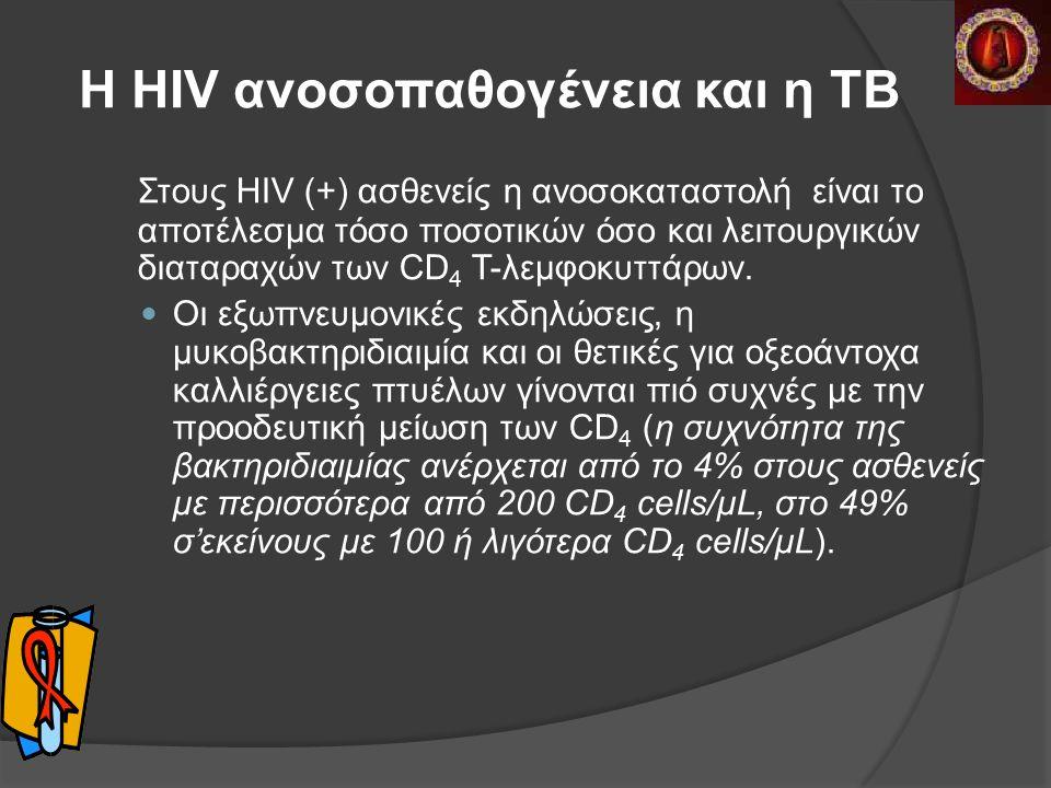 Η HIV ανοσοπαθογένεια και η TB Στους HIV (+) ασθενείς η ανοσοκαταστολή είναι το αποτέλεσμα τόσο ποσοτικών όσο και λειτουργικών διαταραχών των CD 4 T-λεμφοκυττάρων.