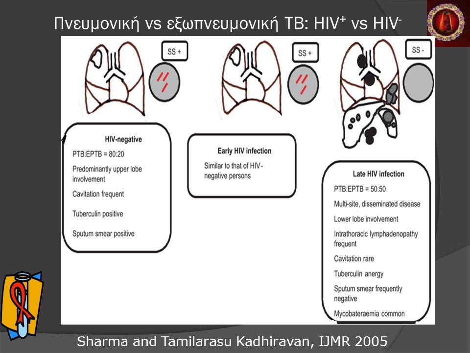 Πνευμονική vs εξωπνευμονική TB: HIV + vs HIV - Sharma and Tamilarasu Kadhiravan, IJMR 2005