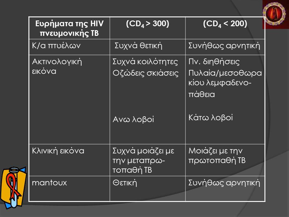 Ευρήματα της HIV πνευμονικής TB (CD 4 > 300)(CD 4 < 200) Κ/α πτυέλων Συχνά θετικήΣυνήθως αρνητική Ακτινολογική εικόνα Συχνά κοιλότητες Οζώδεις σκιάσεις Ανω λοβοί Πν.