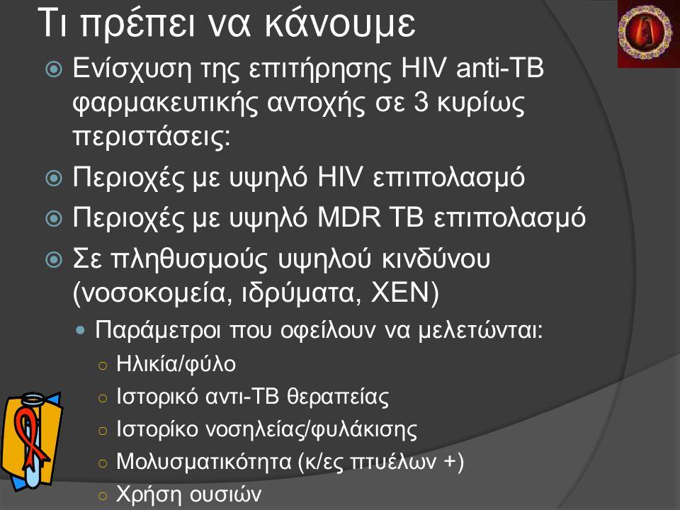 Τι πρέπει να κάνουμε  Ενίσχυση της επιτήρησης HIV anti-TB φαρμακευτικής αντοχής σε 3 κυρίως περιστάσεις:  Περιοχές με υψηλό HIV επιπολασμό  Περιοχές με υψηλό MDR TB επιπολασμό  Σε πληθυσμούς υψηλού κινδύνου (νοσοκομεία, ιδρύματα, ΧΕΝ) Παράμετροι που οφείλουν να μελετώνται: ○ Ηλικία/φύλο ○ Ιστορικό αντι-ΤΒ θεραπείας ○ Ιστορίκο νοσηλείας/φυλάκισης ○ Μολυσματικότητα (κ/ες πτυέλων +) ○ Χρήση ουσιών
