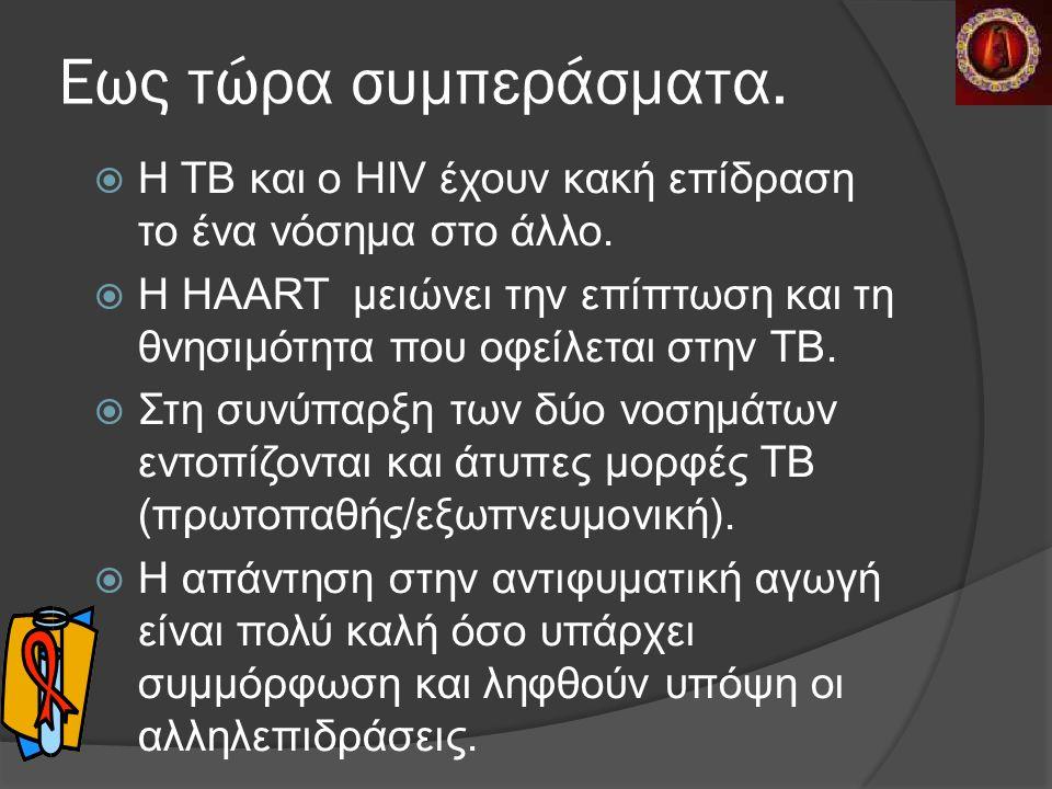 Εως τώρα συμπεράσματα.  Η ΤΒ και ο HIV έχουν κακή επίδραση το ένα νόσημα στο άλλο.