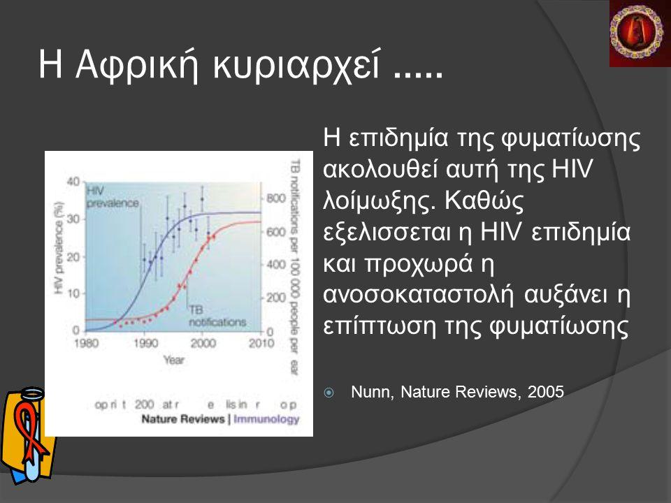 Η Αφρική κυριαρχεί..... Η επιδημία της φυματίωσης ακολουθεί αυτή της HIV λοίμωξης.