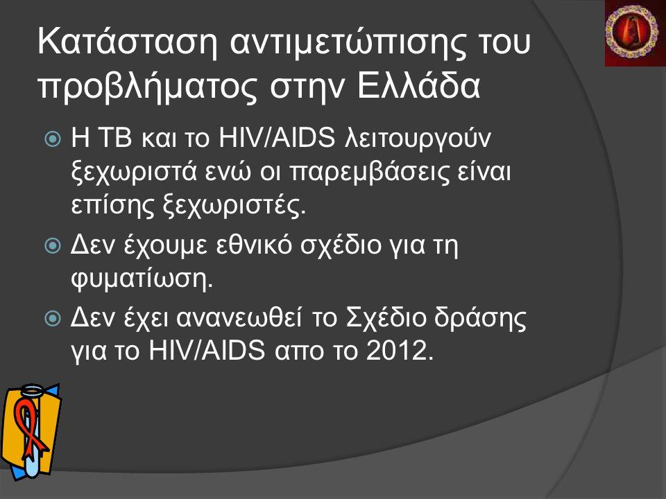 Κατάσταση αντιμετώπισης του προβλήματος στην Ελλάδα  Η ΤΒ και το HIV/AIDS λειτουργούν ξεχωριστά ενώ οι παρεμβάσεις είναι επίσης ξεχωριστές.
