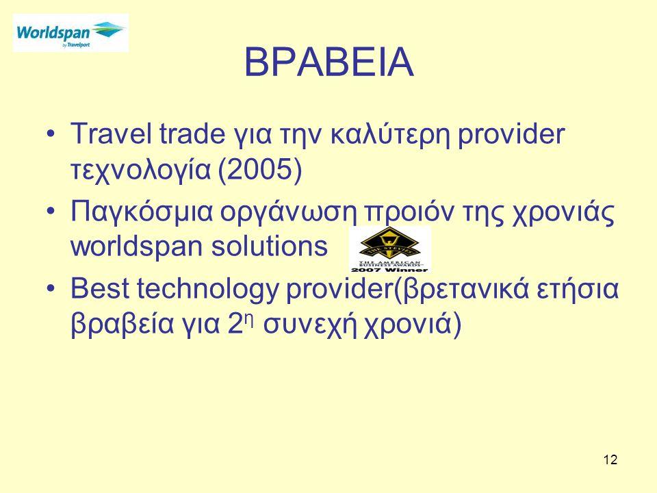 12 ΒΡΑΒΕΙΑ Travel trade για την καλύτερη provider τεχνολογία (2005) Παγκόσμια οργάνωση προιόν της χρονιάς worldspan solutions Best technology provider(βρετανικά ετήσια βραβεία για 2 η συνεχή χρονιά)