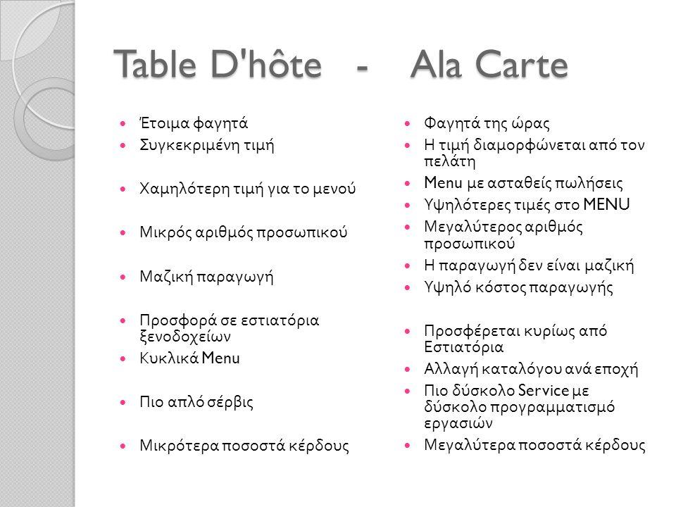 Table D'hôte - Ala Carte Έτοιμα φαγητά Συγκεκριμένη τιμή Χαμηλότερη τιμή για το μενού Μικρός αριθμός προσωπικού Μαζική παραγωγή Προσφορά σε εστιατόρια