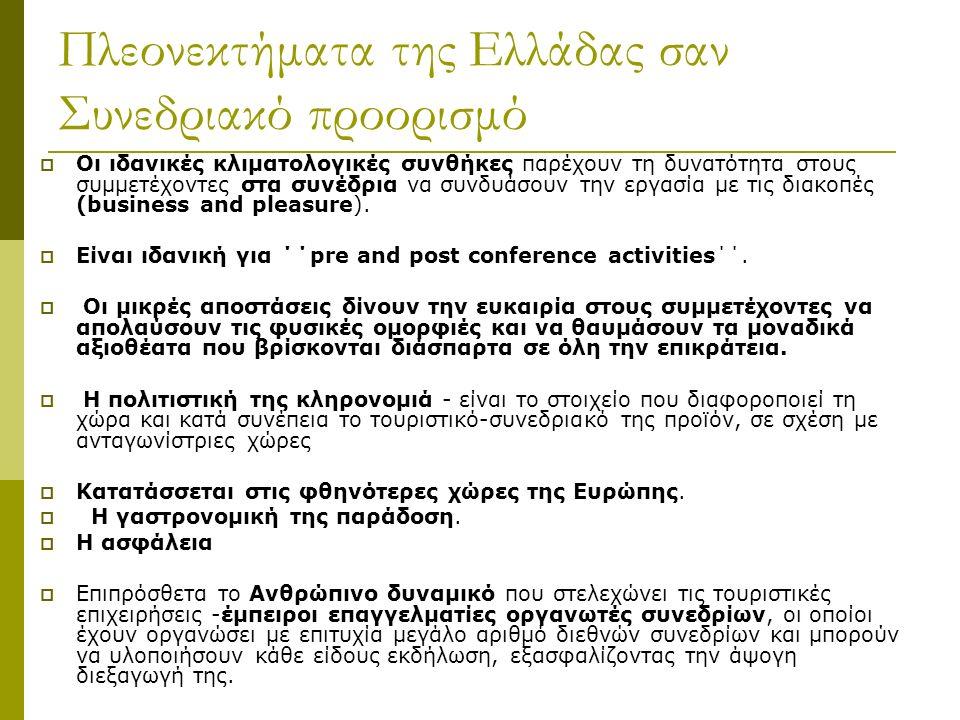 Πλεονεκτήματα της Ελλάδας σαν Συνεδριακό προορισμό  Οι ιδανικές κλιματολογικές συνθήκες παρέχουν τη δυνατότητα στους συμμετέχοντες στα συνέδρια να συνδυάσουν την εργασία με τις διακοπές (business and pleasure).